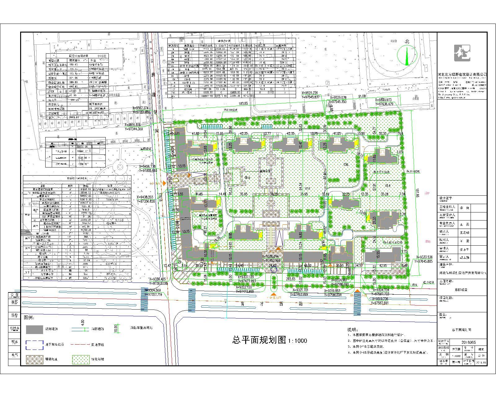 保利东郡项目建设项目总平面图批前公示