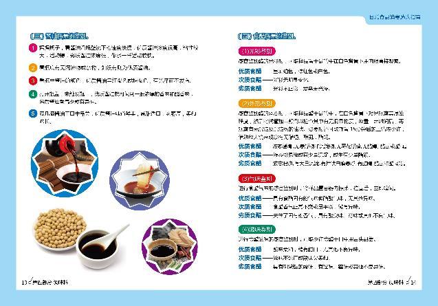 日常食品消费选购指南五——酱油、食醋