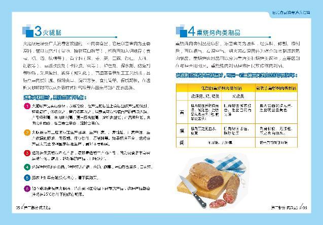 日常食品消费选购指南三——火腿肠